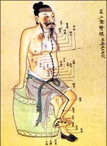Un grabado chino sobre acupuntura